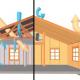 Aislamiento térmico en los hogares